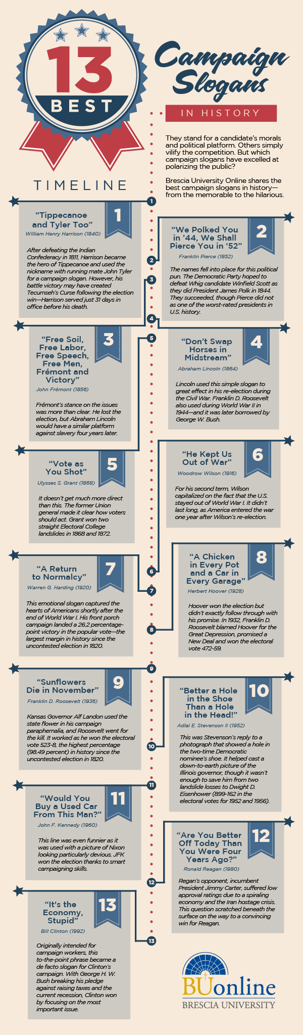 The 13 Best Campaign Slogans in History (Infographic)